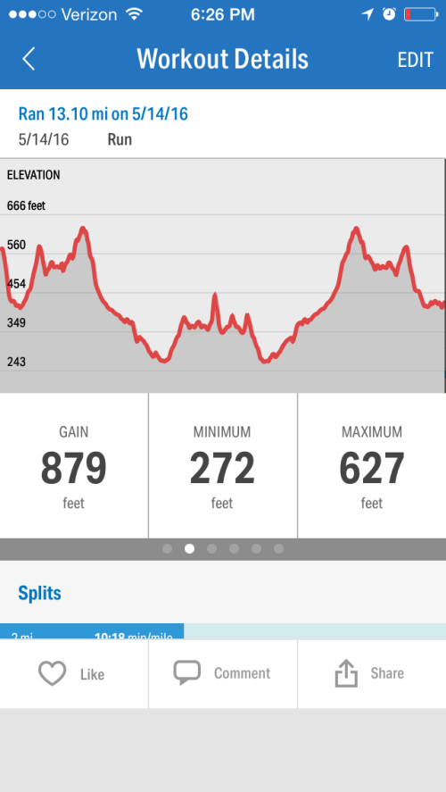MapMyRun elevation chart