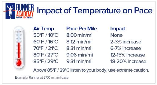 Fontana Days Run Half Marathon 2016 Recap and Review  c5984efdc4908